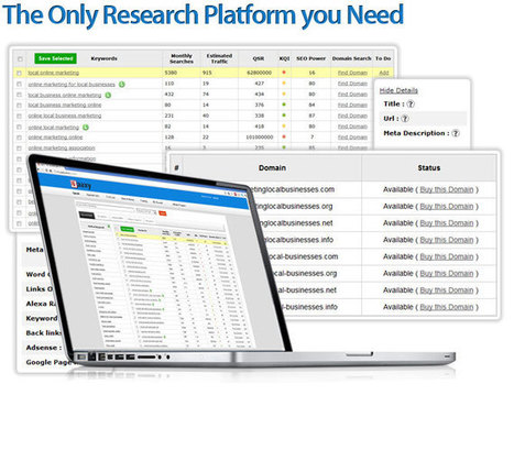 Jaaxy | The Worlds Most Advanced Keyword Tool | Marketing Online | Scoop.it