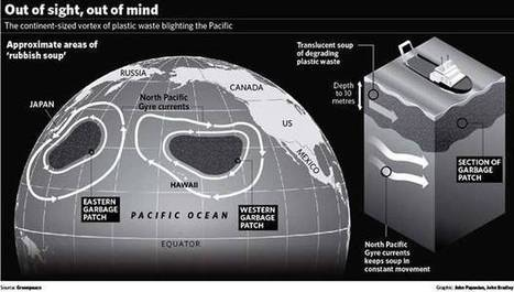 The world's rubbish dump: a tip that stretches from Hawaii to Japan   Walkerteach Geo   Scoop.it