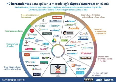 40 herramientas para aplicar la metodología flipped classroom en el aula [Infografía] - aulaPlaneta | Aprendiendo a Distancia | Scoop.it