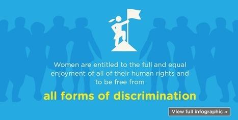 Human Rights of Women: la Piattaforma d'Azione approvata a Pechino compie 20 anni | F News | Scoop.it