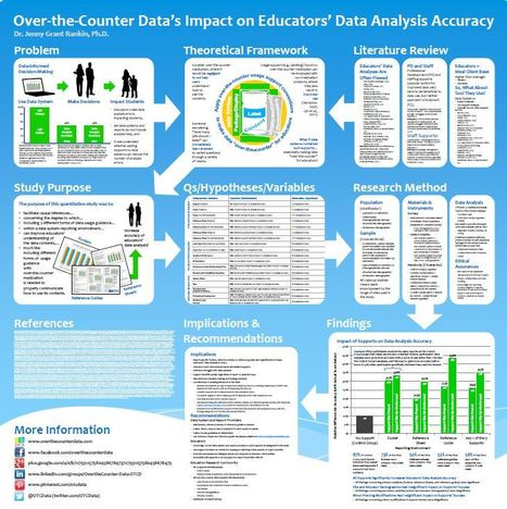 Innovation: Moving Analytics to Action -- Campus Technology | Learning Analytics in Higher Education | Scoop.it
