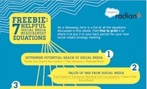 7 Essential Equations for Measuring Social Media Success - Salesforce Marketing Cloud | Marketing Advices for SMEs | Scoop.it