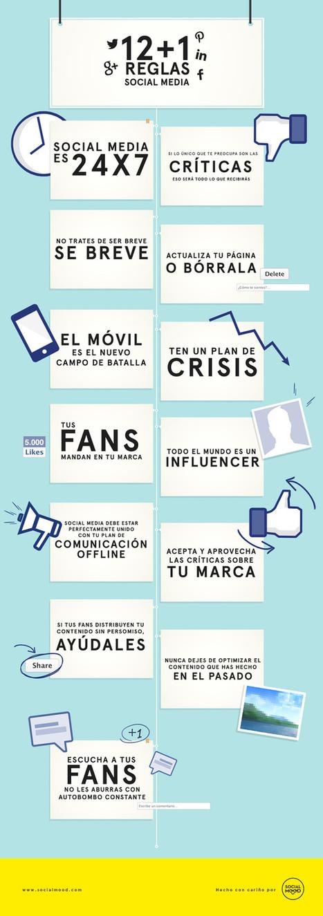 12 reglas para las redes sociales || Infografía | informatica 13 | Scoop.it