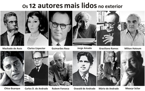 Literatura Brasileira no Exterior: os 12 autores nacionais mais lidos no mundo - Blog da Estante Virtual | Litteris | Scoop.it