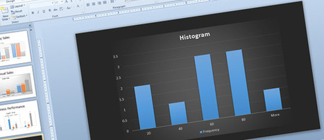How to Make Histograms in PowerPoint using Excel Charts | PowerPoint Presentation | e-production | Scoop.it