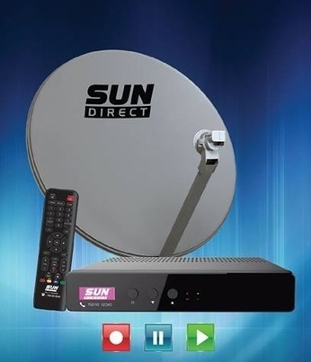How to buy a new DTH HD Connection? | Dish TV Service Providers in India | Scoop.it