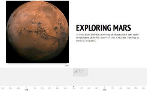 Timeline: University of Arizona, Arizona State University heavily involved in Mars exploration - Cronkite News - Arizona PBS | CALS in the News | Scoop.it