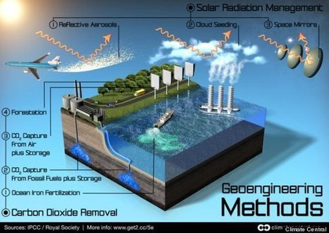 New Rules Are Needed For Geoengineering Research, Experts Say   Trends in Sustainability   Scoop.it