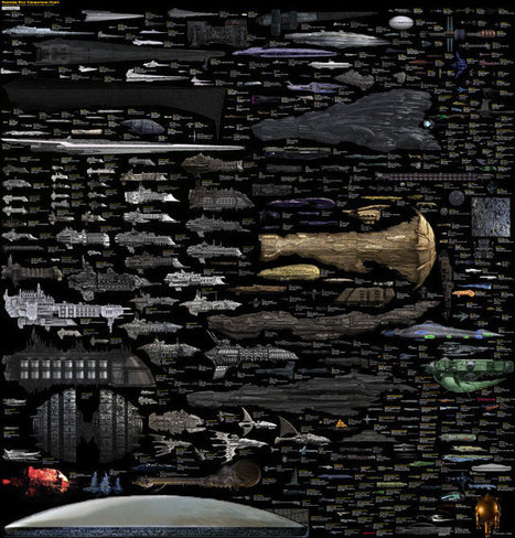 Visual Comparison Of All Sci-Fi Starships Known To Man | Post-Sapiens, les êtres technologiques | Scoop.it