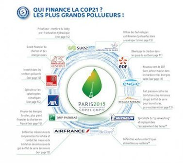 Lobby Planet Paris : cartographie d'une COP21 sous influence | TRANSITURUM | Scoop.it