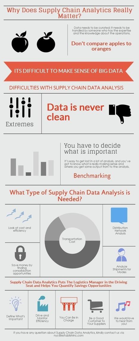 Why Supply Chain Analytics Matters | Expert Supply Chain | Scoop.it