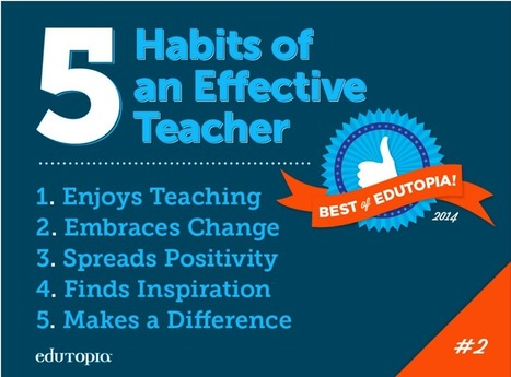 11 Traits of Effective Teachers ~ Educational Technology and Mobile Learning | Google docs i undervisningen | Scoop.it