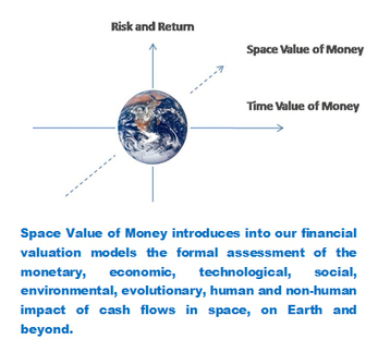 Our financial imagination and the cosmos | Cambridge Judge Business School, University of Cambridge | SEER | Scoop.it