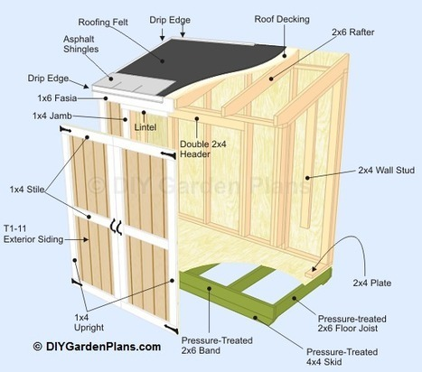 Lean-To Shed Plans 009 | shed plans | Scoop.it
