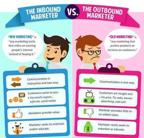 La relación del Marketing de Contenidos con el Inbound Marketing | Estrategias de marketing | Scoop.it