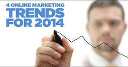 Changes taking place in Internet Marketing 2014 | How to Make a Million Dollars in a Year Using the Internet | Scoop.it