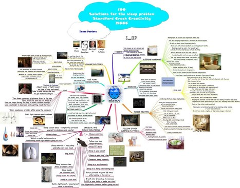 100 Sleep Solutions Mindmap | Curious about Creativity | Scoop.it