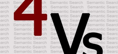 The Four V's of Semantic Search | Semantic web, contents, cloud and Social Media | Scoop.it