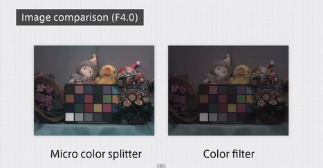 Smartphone Photo Quality Doubled With New Tech From Panasonic | Technology and Gadgets | Scoop.it