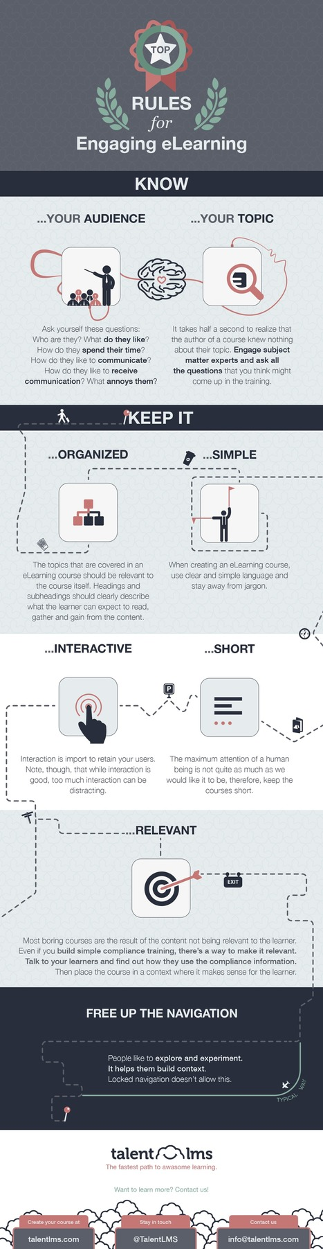 Top Rules of Engaging eLearning Infographic | Disruptive eLearning | Scoop.it