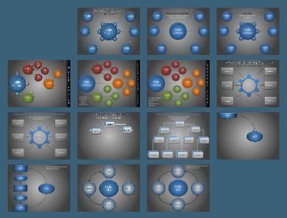 Inputs Diagram Tool Kit - Interactive PowerPoint Template | Digital Presentations in Education | Scoop.it