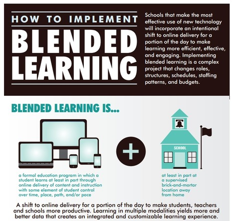 How to Implement Blended Learning - New Guide from DLN | edanne | Scoop.it
