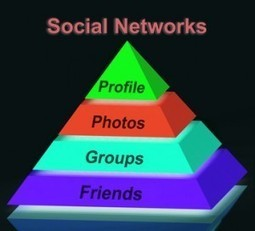 Rendre mes groupes visibles ou invisibles sur Linkedin et Viadéo | Boostez-carrière-avec-linkedin | Scoop.it