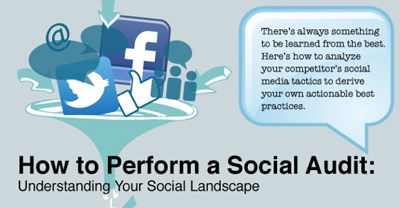How To Create A Social Marketing Audit and Why Important [Infographic] | Marketing Revolution | Scoop.it