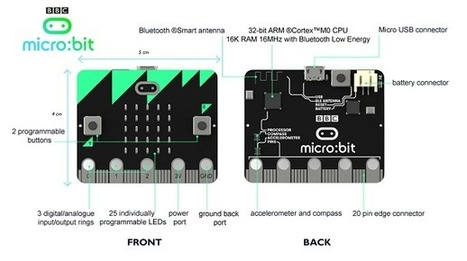 Mon collègue connecté : Micro:bit révèle le programmeur caché derrière chaque élève | Courants technos | Scoop.it