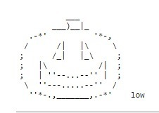 ASCII Art Halloween - ascii-code.com | ASCII Art | Scoop.it
