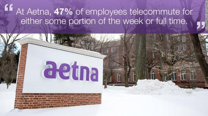 SMART COMPANIES USE TELECOMMUTERS: Best Companies for Telecommuting Jobs | FUTURISTIC LEADERSHIP | Scoop.it