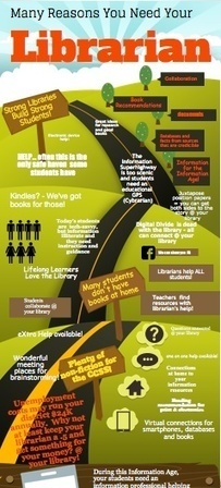 Great Infographics   Advocate for Your School Library   Scoop.it