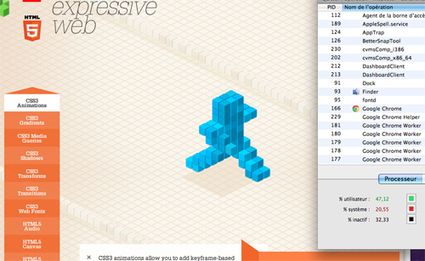 CSS3, une féroce consommation CPU   CRAW   Scoop.it