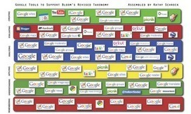Educational Technology Guy: Apps to Support Bloom's Taxonomy - Android, Google, iPad and Web 2.0 | GCS-BYOD | Scoop.it