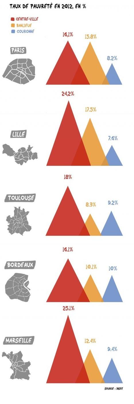 La France périurbaine a-t-elle été abandonnée ? | Ambiances, Architectures, Urbanités | Scoop.it
