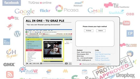 Start der Personal Learning Environment der TU Graz | PLE Personal Learning Environment | Scoop.it