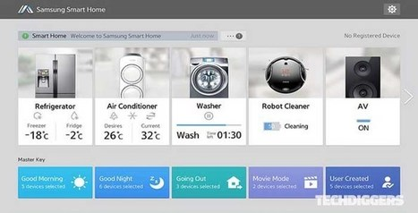 5 Cool Smart Home Gadgets - Tech Diggers | Technology News and Reviews | Scoop.it