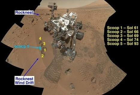 Curiosity Update: No Definitive Discovery of Organics…Yet | The Matteo Rossini Post | Scoop.it