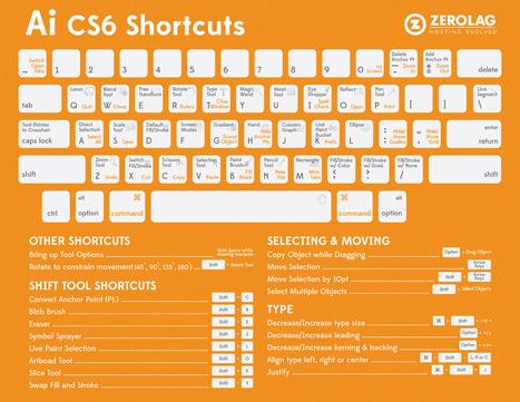 Adobe Illustrator CS6 Shortcuts Cheatsheet - Ai CS6 Hotkeys | OURAGINI | Scoop.it