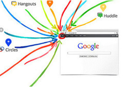 Google+: 2 Years Later   Viral Classified News   Scoop.it