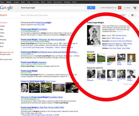 Google Knowledge Graph : lancement imminent de la version française ! | Going social | Scoop.it