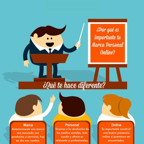 La importancia de construir una Marca Personal Persistente | Gestión organización 2.0 | Scoop.it