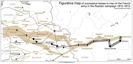 Historical Data Visualization: Minard's map vectorized and revisited | visual data | Scoop.it