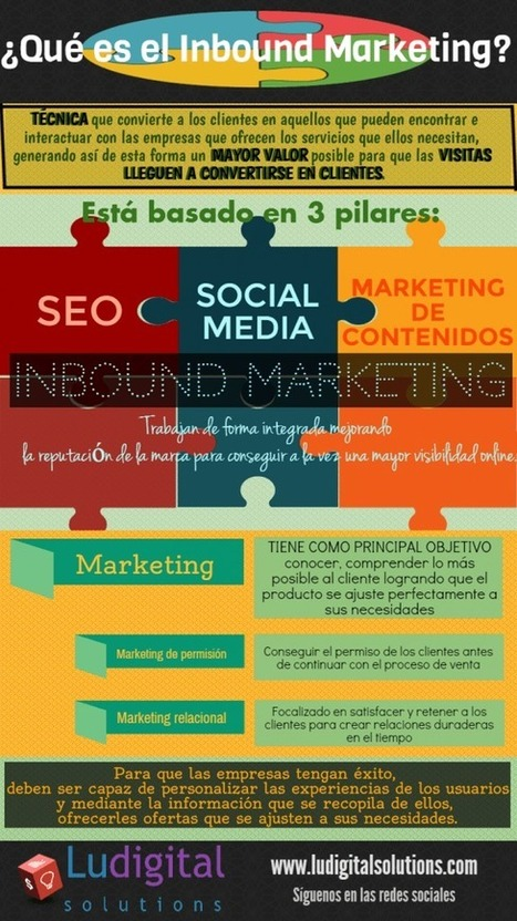 Infografía qué es el Inboud Marketing | Seo, Social Media Marketing | Scoop.it