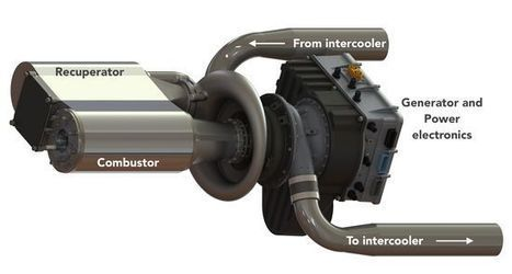 Wrightspeed unveils new turbine range extender for medium- and heavy-duty electric powertrains; 30% more efficient than current microturbine generators | Heat energy recovery technology | Scoop.it