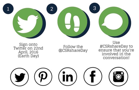 Join 24 hours of sustainable events in the twitterverse follow @CSRshareDay | 22 April | Sustainable Events News | Scoop.it
