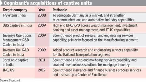 Cognizant buys Belgian bank insurance firm's arm ValueSource - Hindu Business Line | Indo- Belgian SME Story | Scoop.it