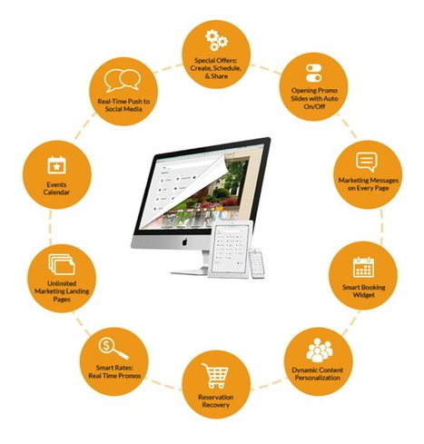 The Smart Hotelier's 2016 Top Ten Digital Marketing Resolutions – By Max Starkov and Mariana Safer | Hotel News Resource Mobile Edition | Cc4Td | Scoop.it