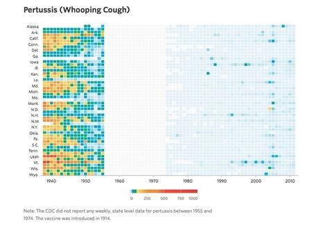 Las vacunas han prevenido más de 100 millones de infecciones | microBIO | Scoop.it