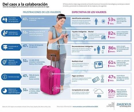 Estudio internacional muestra cómo las nuevas tecnologías y los cambios sociales transformarán el sector de los viajes en 2020 | Estamos en Línea | Turistica.co | Scoop.it